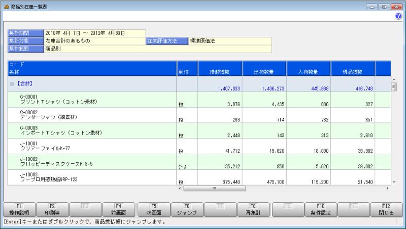 依田会計IT室長によるOBC奉行活用術-在庫一覧表