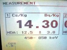 チダイズム ~毎日セシウムを検査するブログ~-EZP212