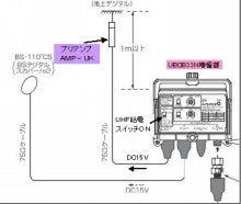 最新デジタル機器について-UBCB33H+AMP-UK