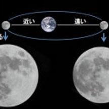 金環日食から脱線して…