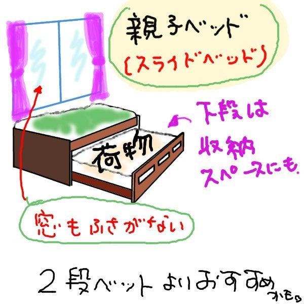$子供部屋の整理について(2段ベッド・システムベッドデスクなど)