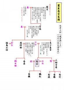 家系図と御先祖様のルーツがよく分かる-豊臣秀吉系図