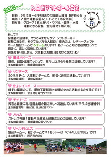$CHERRIES SOFTBALL TEAM~チェリーズ~-ソフト紹介