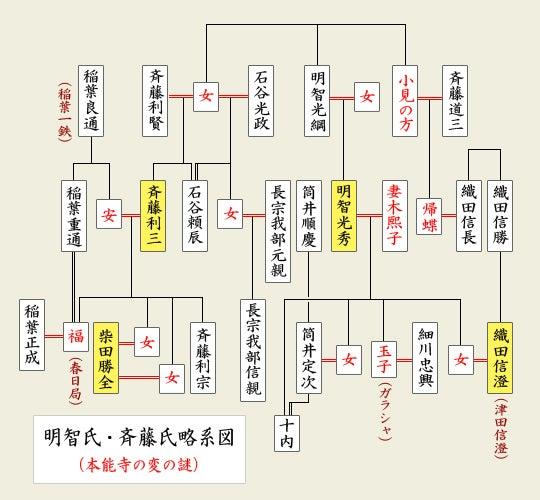 司馬遼太郎 Part5 [無断転載禁止]©2ch.netYouTube動画>3本 ->画像>1305枚