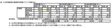 奈須りえ オフィシャルブログ「見える政治を大田区から」Powered by Ameba