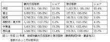 ファイナンシャルプランナーなどの専門家ネットワーク マイアドバイザー.jp アメブロ版-3