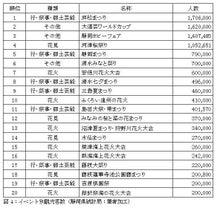 ファイナンシャルプランナーなどの専門家ネットワーク マイアドバイザー.jp アメブロ版-4