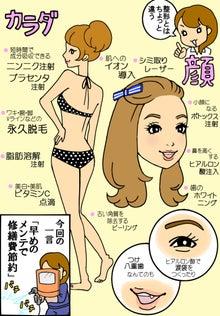 作家・イラストレーター斉田直世のブログ「ななみ+なおよ」