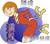 アンチエイジングが自宅で簡単に実践できるブログ-湿気と腰痛