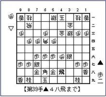 将棋 次の一手名人戦-第39手局面