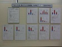 やまちゃんのホッとブログ-アンケート2011