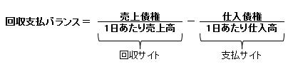 依田会計IT室長によるOBC奉行活用術-回収支払バランス