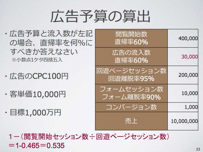 デザイナーズ☆ワークショップ【 新潟グラム 】 × デザインのお勉強-6