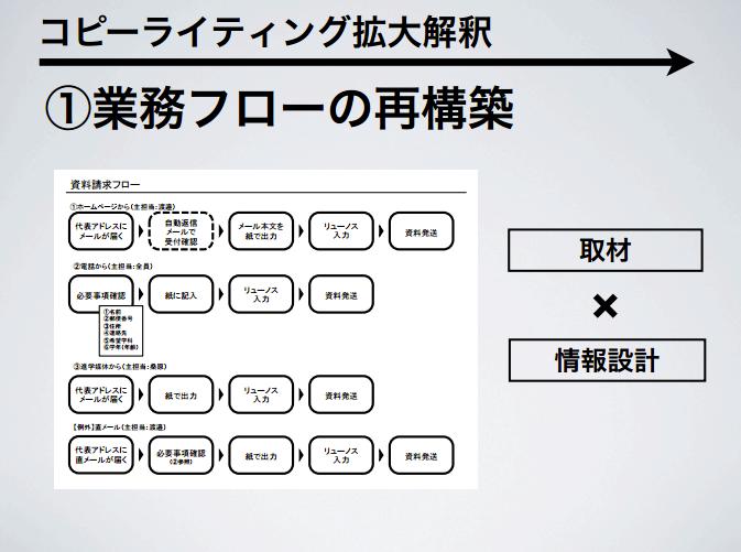デザイナーズ☆ワークショップ【 新潟グラム 】 × デザインのお勉強-8
