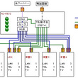 情報通信系配線を考え…