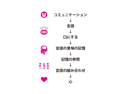 デザイナーズ☆ワークショップ【 新潟グラム 】 × デザインのお勉強-5