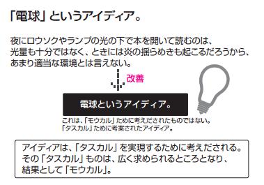 【 新潟グラム 】 × デザインのお勉強