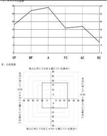 "NORI先生の中小企業の採用・育成には""TA""が欠かせない!"