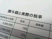 相続税の節税対策、申告、ご相談なら、見田村元宣の「あんしん相続解決室」-贈与税の実効税率