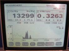 チダイズム ~毎日セシウムを検査するブログ~-MMQ131