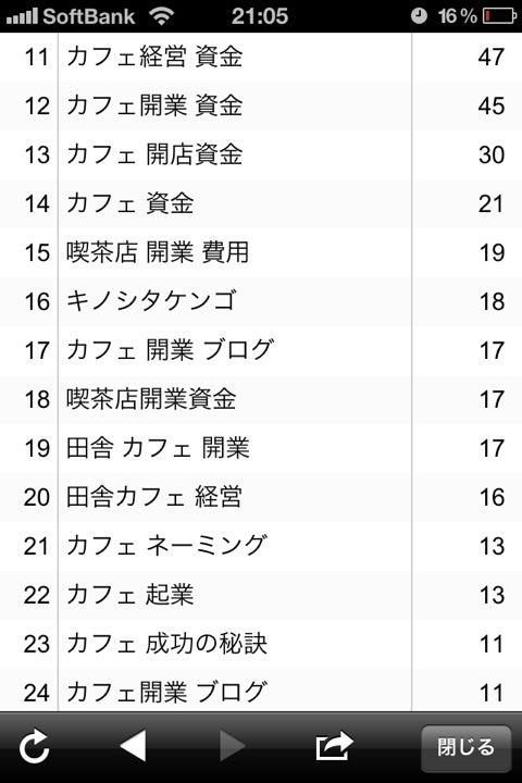 http://stat.ameba.jp/user_images/20120825/21/cafe-consultant/8b/f8/j/o0480072012154820376.jpg
