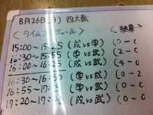 $武蔵女子ホッケー部のブログ