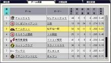 仙一郎のやきゅつく日記-成績2