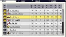 仙一郎のやきゅつく日記-順位2