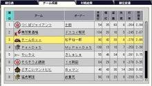 仙一郎のやきゅつく日記-成績5日目