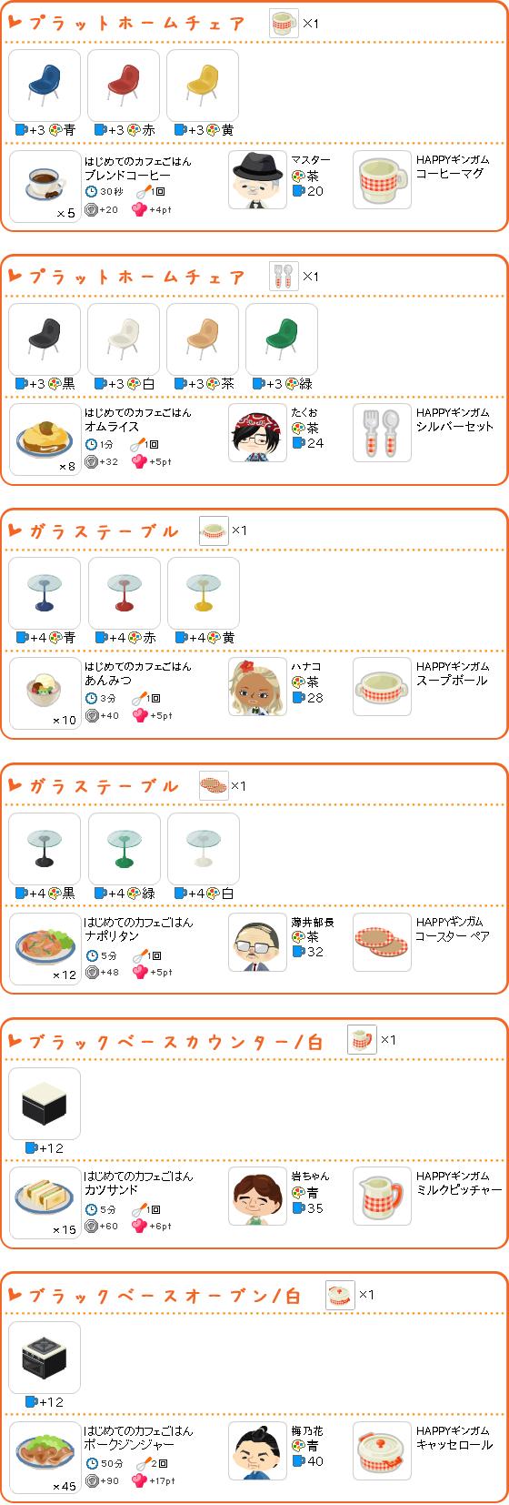 Paokujira ☆ Pigg