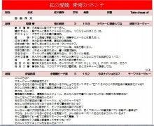 フジムラの8823ブログ