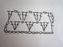カルトナージュ・タティングレース教室(シャトル&ニードル) Atelier Cotton Rose  『手作り教室 一期一会』 -長編み 編み図