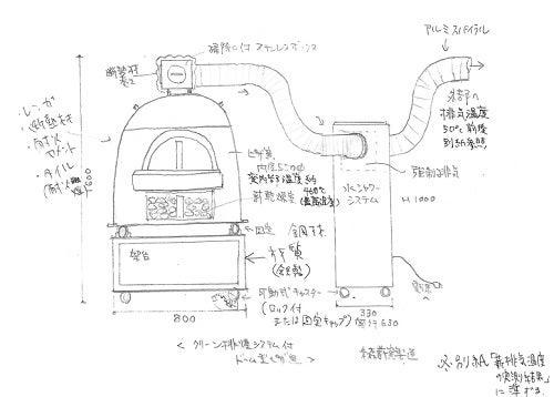 [イベント.JP] フード(飲食)イベントの企画・運営・出店募集の事なら、まずは前田進ブログ!!