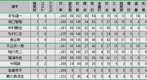 井波ウェルウェーブ球団ツイッター補足ブログ-3902036kojin_b