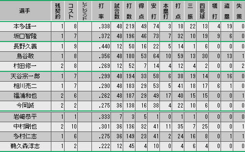 井波ウェルウェーブ球団ツイッター補足ブログ-3903048kojin_b