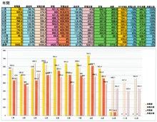 太陽光発電記録(東芝5.25kw)&気まぐれ日記