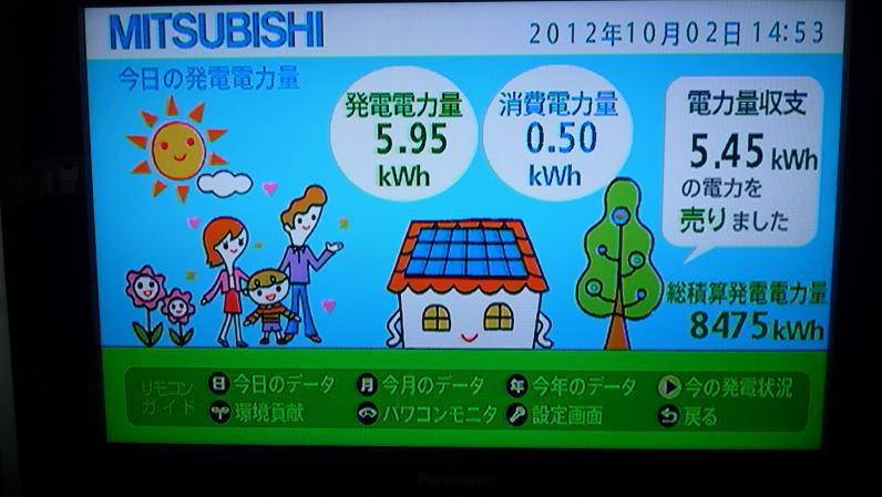 $葛飾太陽光発電所のブログ-2012/10/2