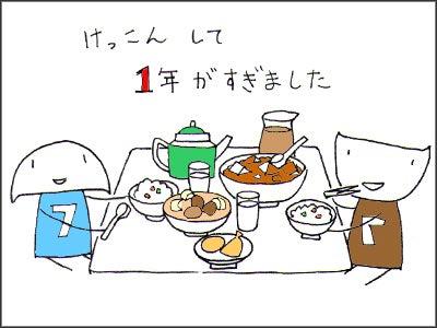 $絵ブログ・K77-記念日