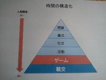 $邂逅~木村孝オフィシャルブログ-時間の構造化