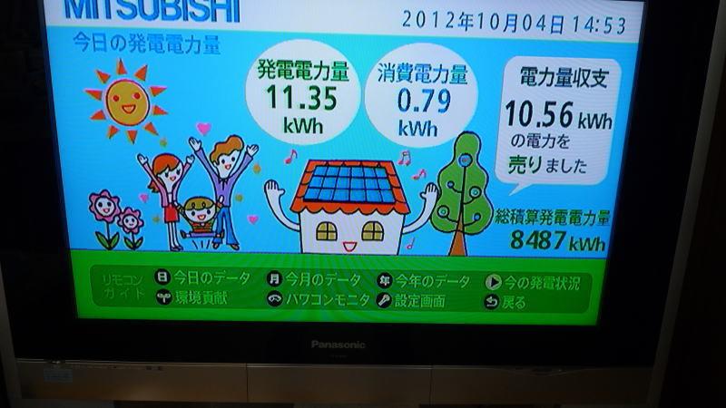 $葛飾太陽光発電所のブログ-10月4日発電状況