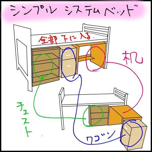 $子供部屋の整理について(2段ベッド・システムベッドデスクなど)-シンプルベッドデスク
