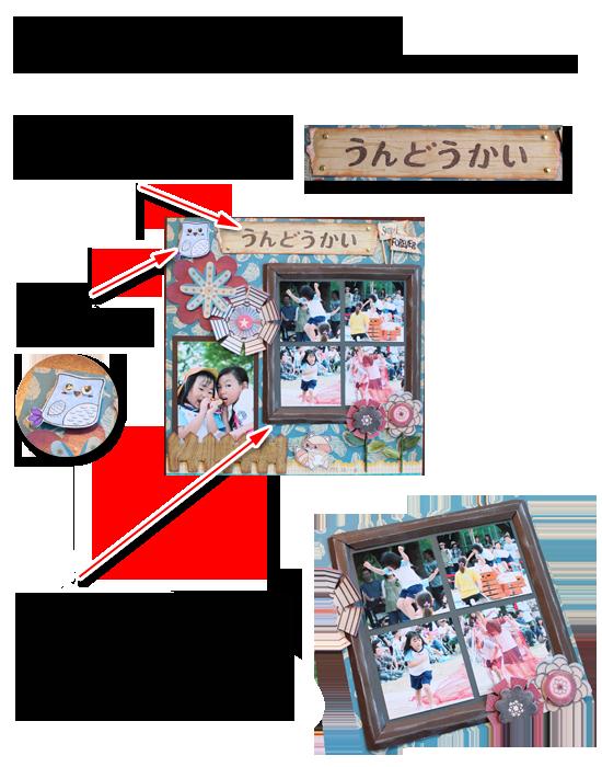 名古屋でスクラップブッキング教室の講師をしているゆきかのブログ