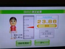 121031BMI体重