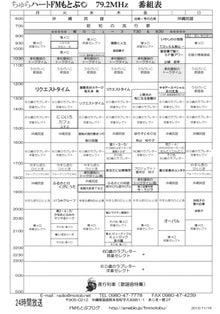 $ちゅらハートFMもとぶ 79.2MHz