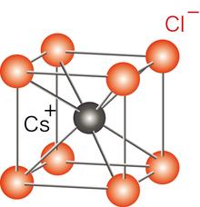 化学五郎(カガクゴロウ)2012年11月の記事(2件)【はな連載記事 vol.4】結晶格子 その3〜 共有結合結晶とイオン結晶〜【森連載記事vol.7】水がとれてくっつくやつ。それがアルコール