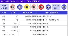 浜崎あゆみのブログ