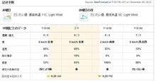 $ねりコレほたる発電所5.47KWh(sharp)-水