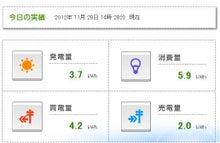 $ねりコレほたる発電所5.47KWh(sharp)