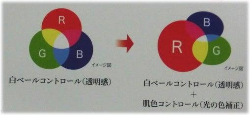 おしゃれ☆しよーよ!!-RGB