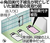 ベガのブログ-角田留置場